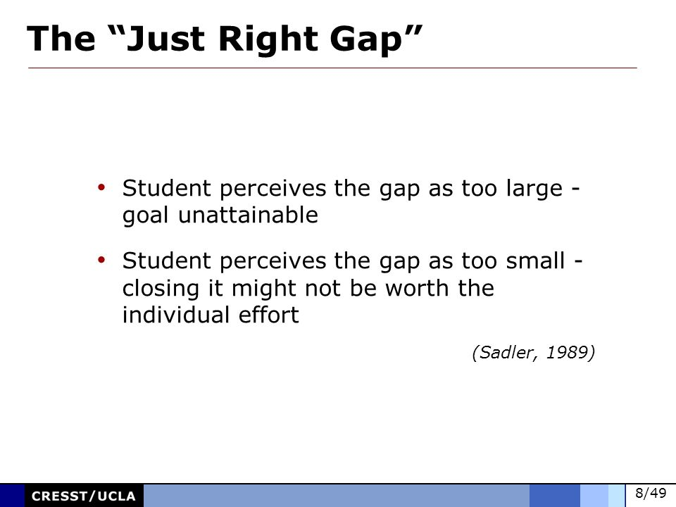 The Just Right Gap Student perceives the gap as too large - goal unattainable.