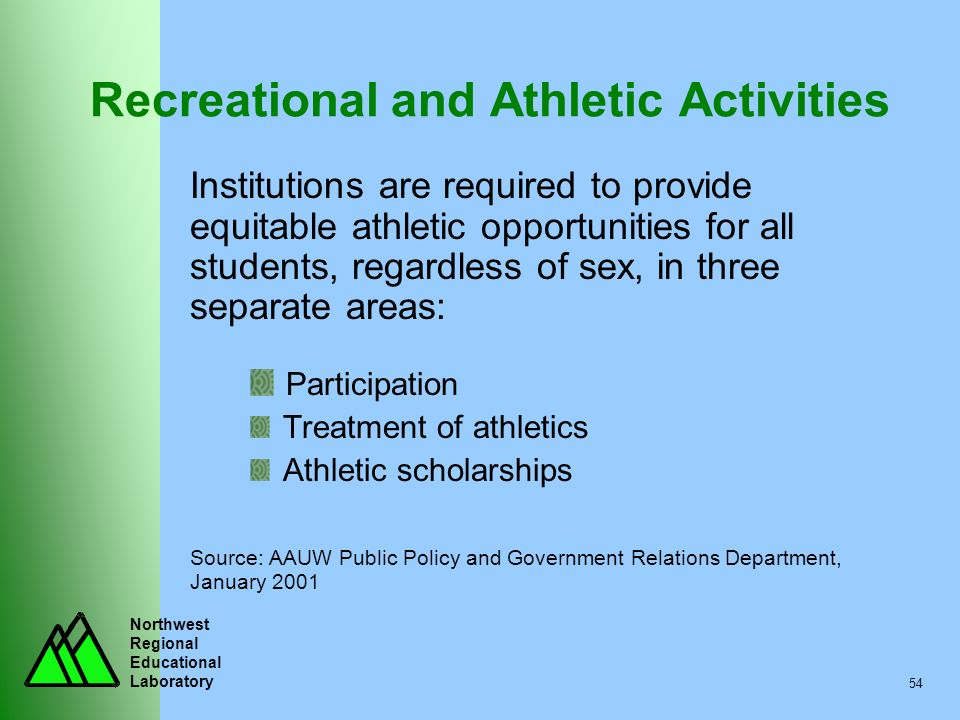 Recreational and Athletic Activities