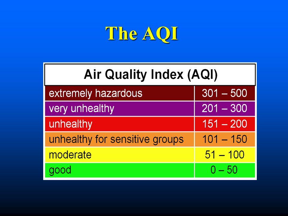 The AQI