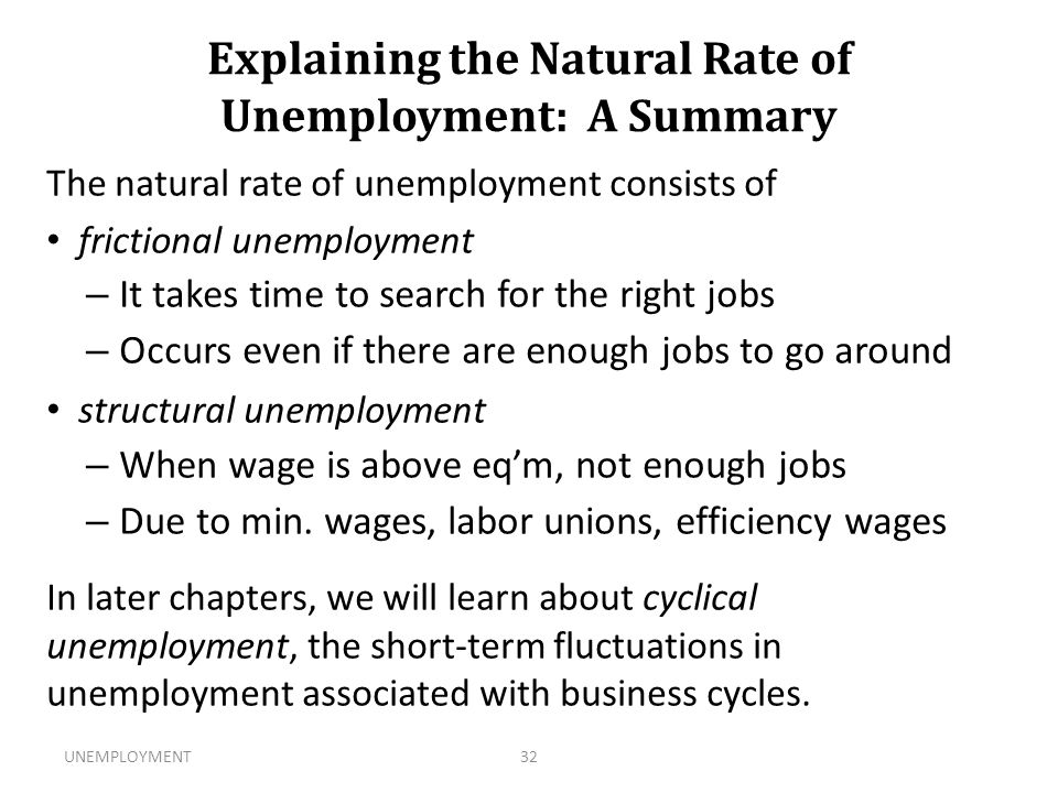 what is the natural rate of Introduction we're talking about the natural rate of unemployment there are some important terms and definitions regarding the labor market that.