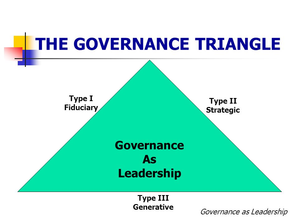 THE GOVERNANCE TRIANGLE