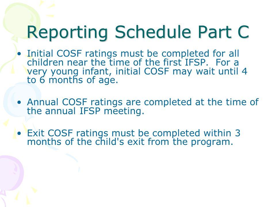 Reporting Schedule Part C