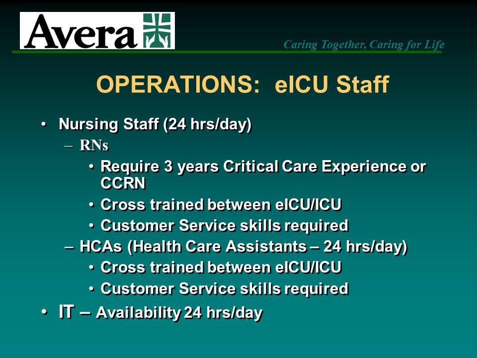 OPERATIONS: eICU Staff