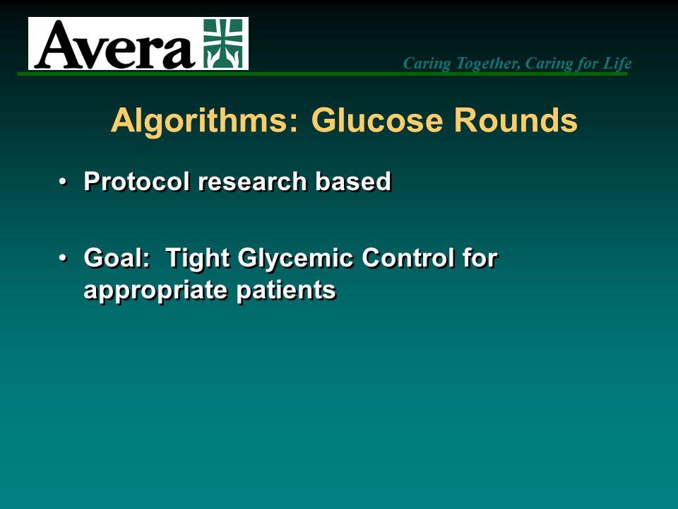 Algorithms: Glucose Rounds
