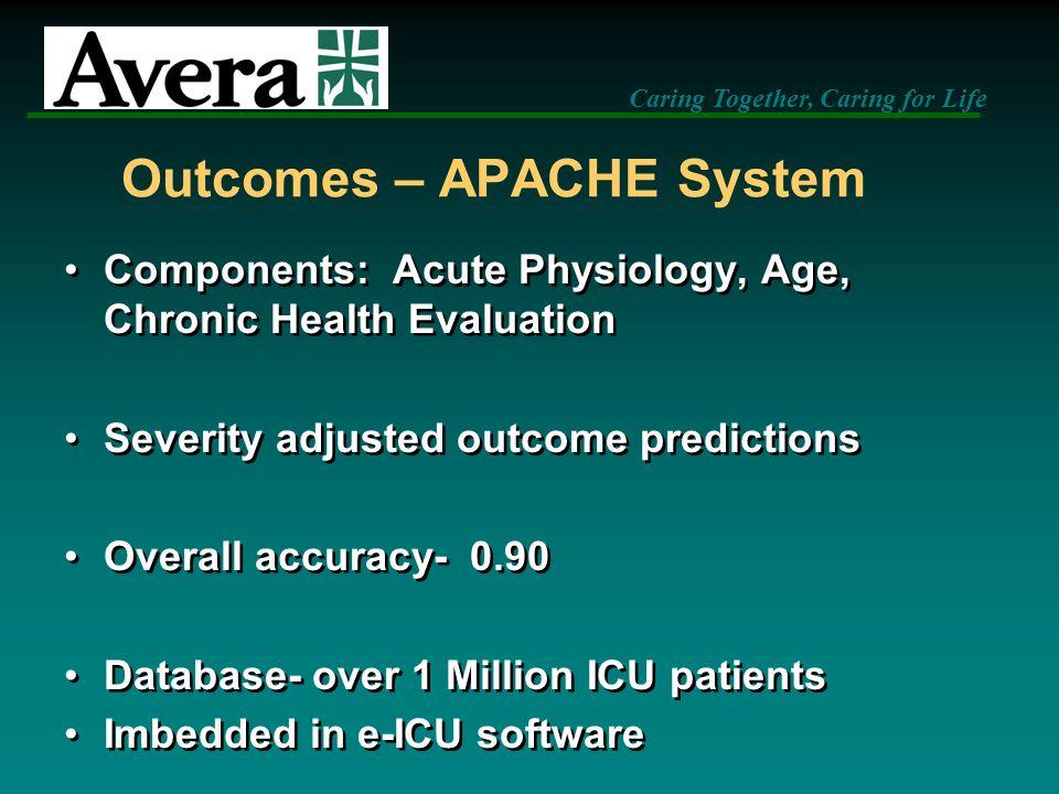 Outcomes – APACHE System