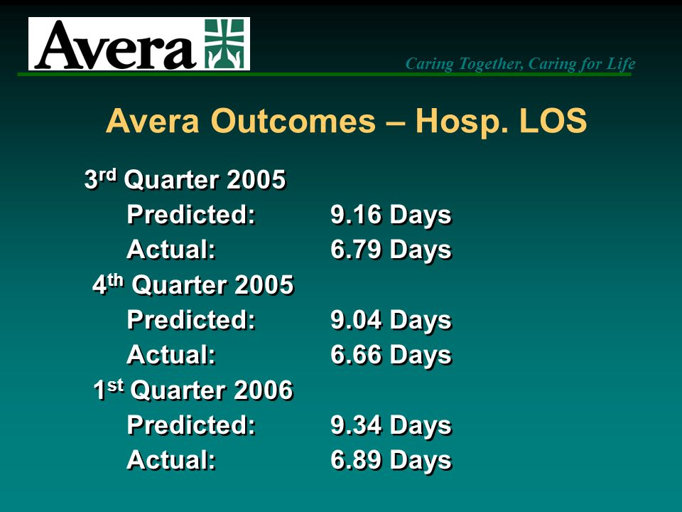 Avera Outcomes – Hosp. LOS