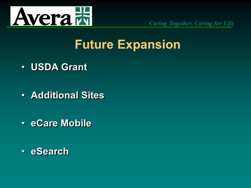 Future Expansion USDA Grant Additional Sites eCare Mobile eSearch