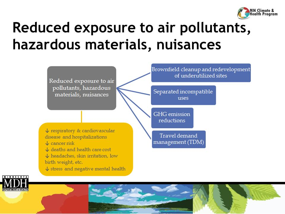 Reduced exposure to air pollutants, hazardous materials, nuisances