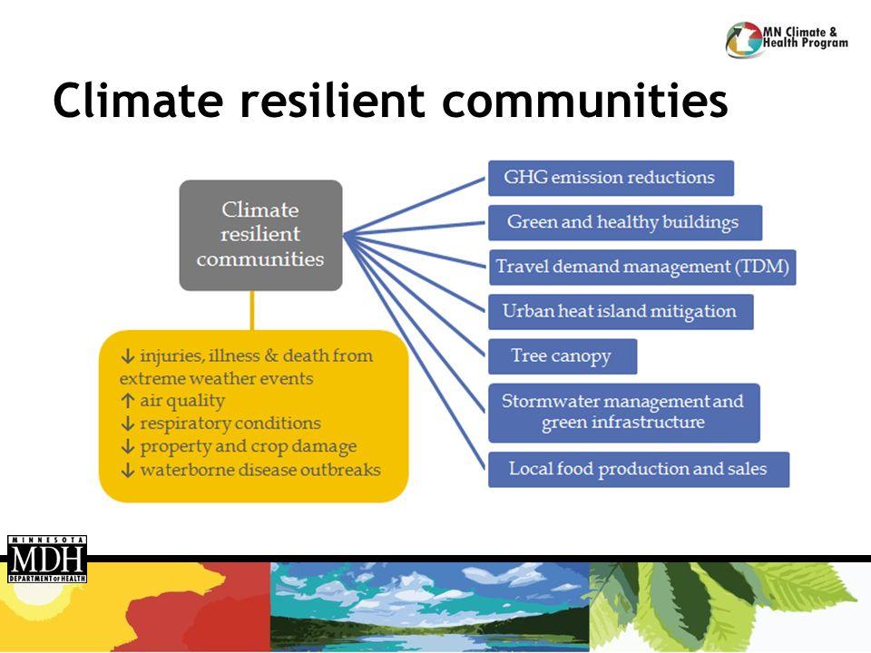Climate resilient communities