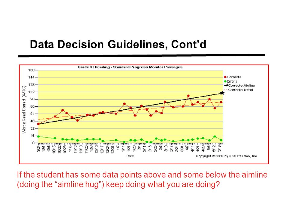 Data Decision Guidelines, Cont'd