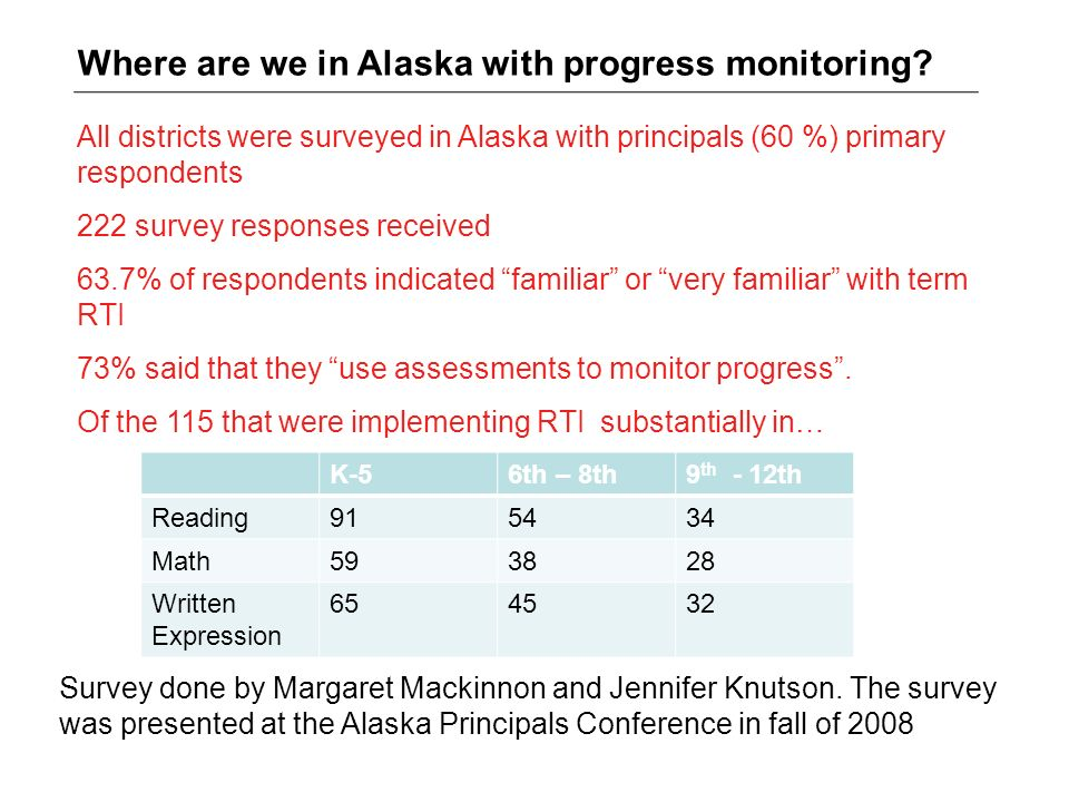 Where are we in Alaska with progress monitoring
