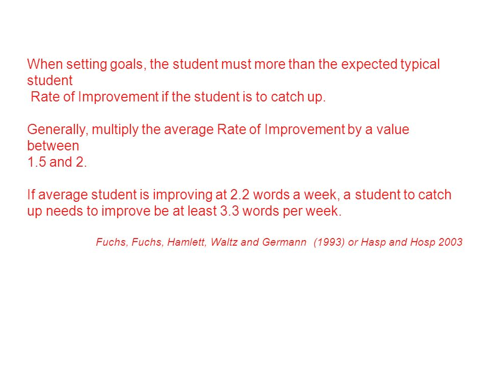 Rate of Improvement if the student is to catch up.