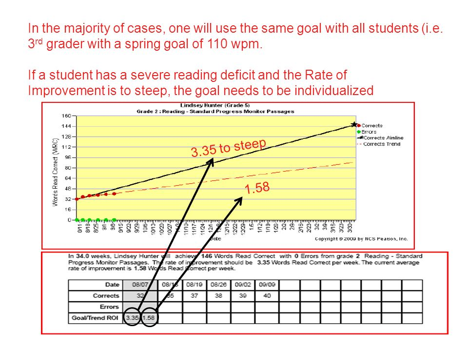 In the majority of cases, one will use the same goal with all students (i.e.