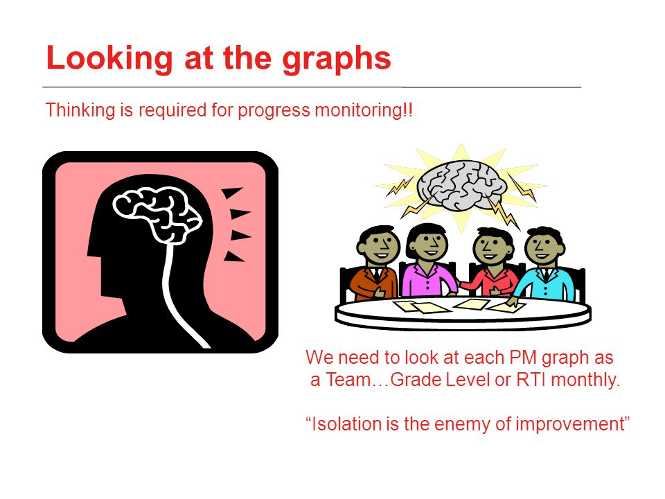 Looking at the graphs Thinking is required for progress monitoring!!