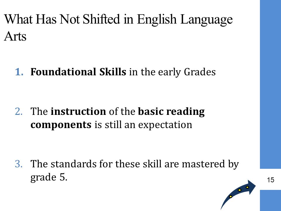 What Has Not Shifted in English Language Arts