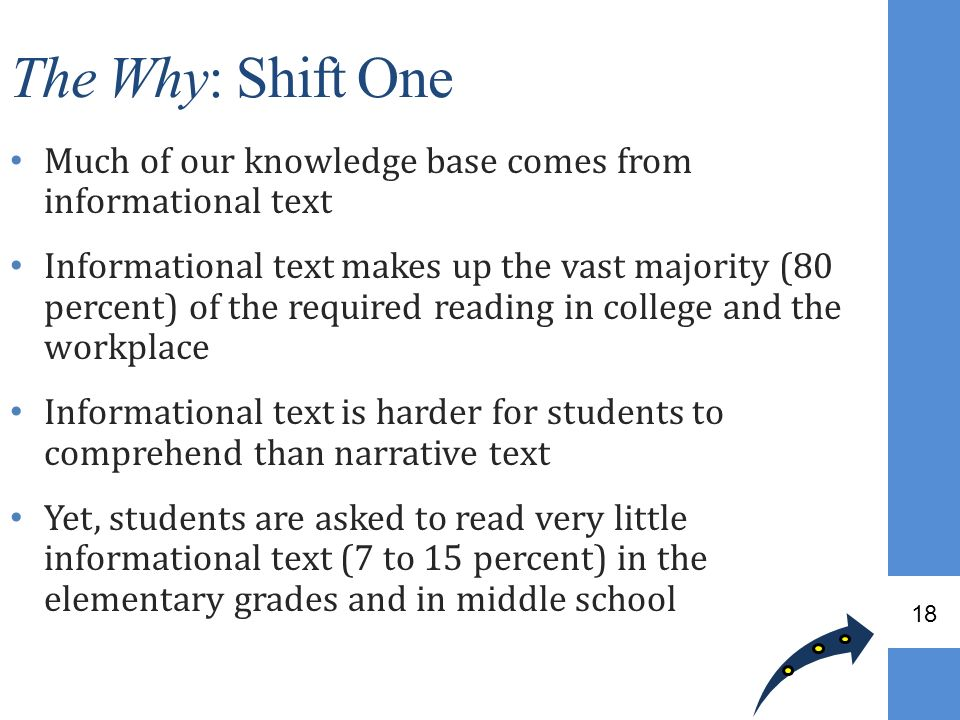 The Why: Shift One Much of our knowledge base comes from informational text.