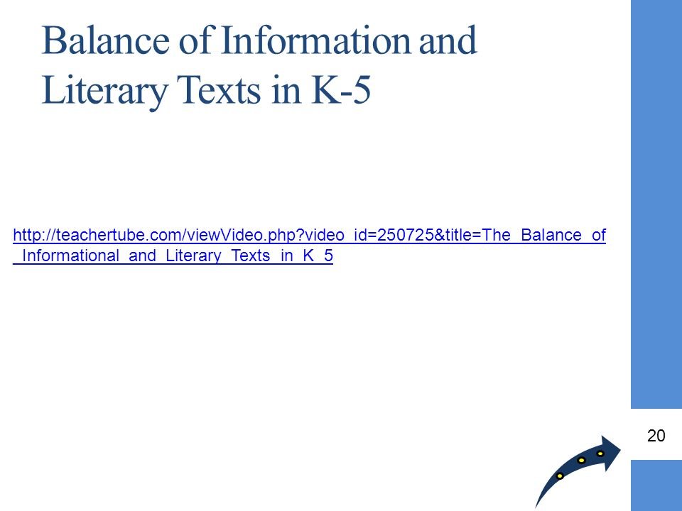 Balance of Information and Literary Texts in K-5