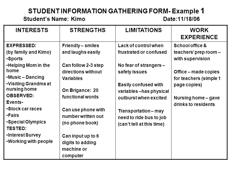 STUDENT INFORMATION GATHERING FORM- Example 1 Student's Name: Kimo