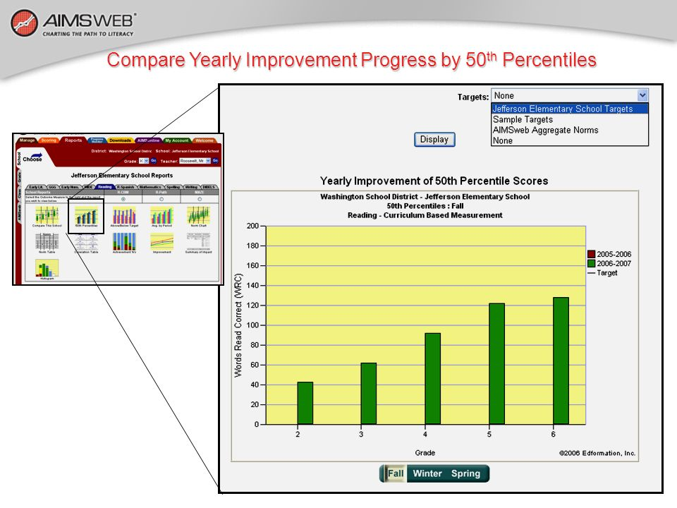 Compare Yearly Improvement Progress by 50th Percentiles