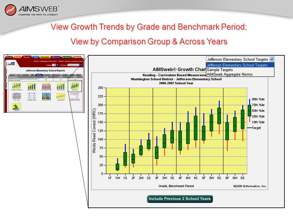 View Growth Trends by Grade and Benchmark Period;