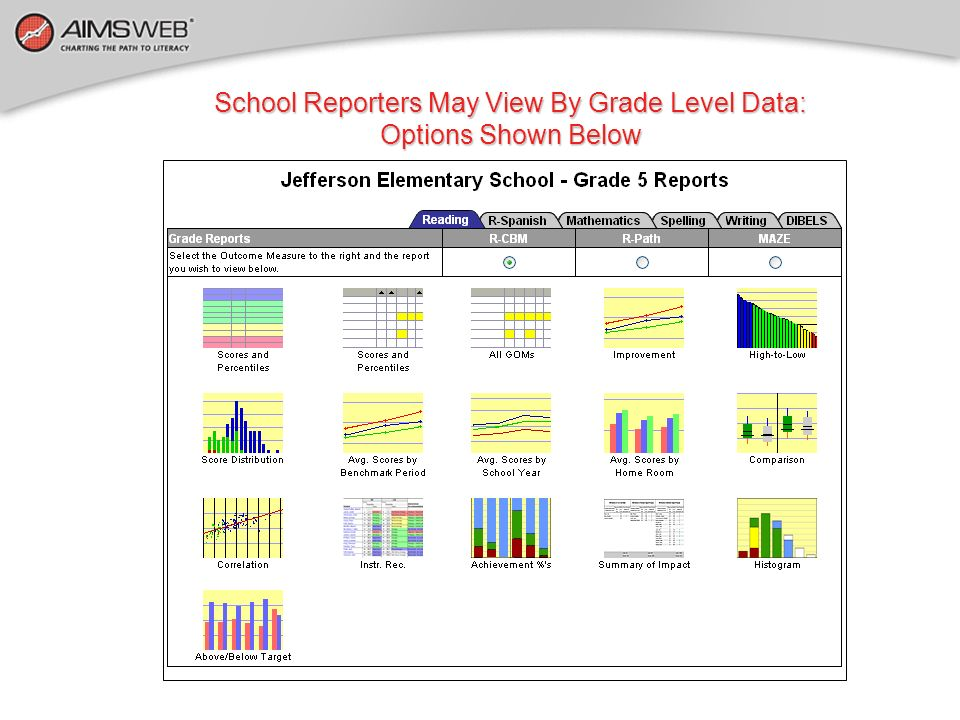 School Reporters May View By Grade Level Data: Options Shown Below