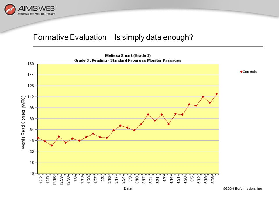 Formative Evaluation—Is simply data enough