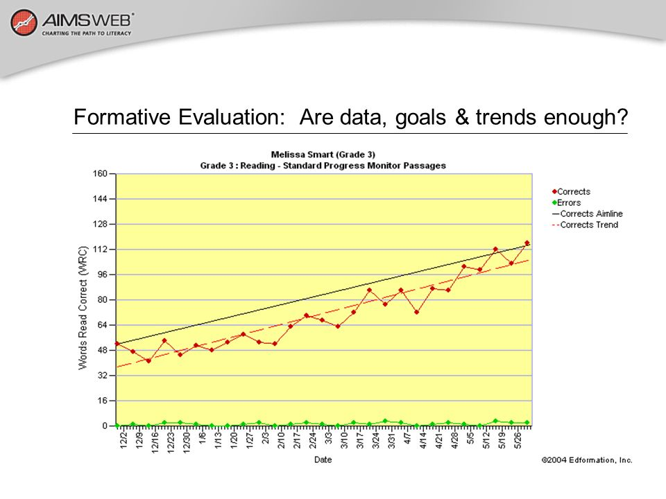 Formative Evaluation: Are data, goals & trends enough