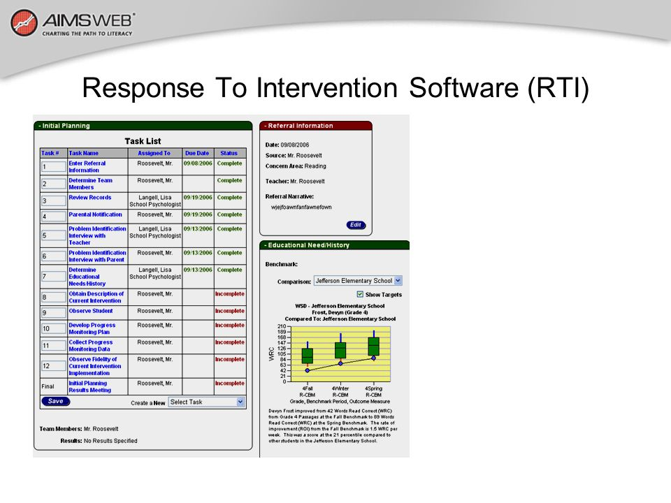 Response To Intervention Software (RTI)