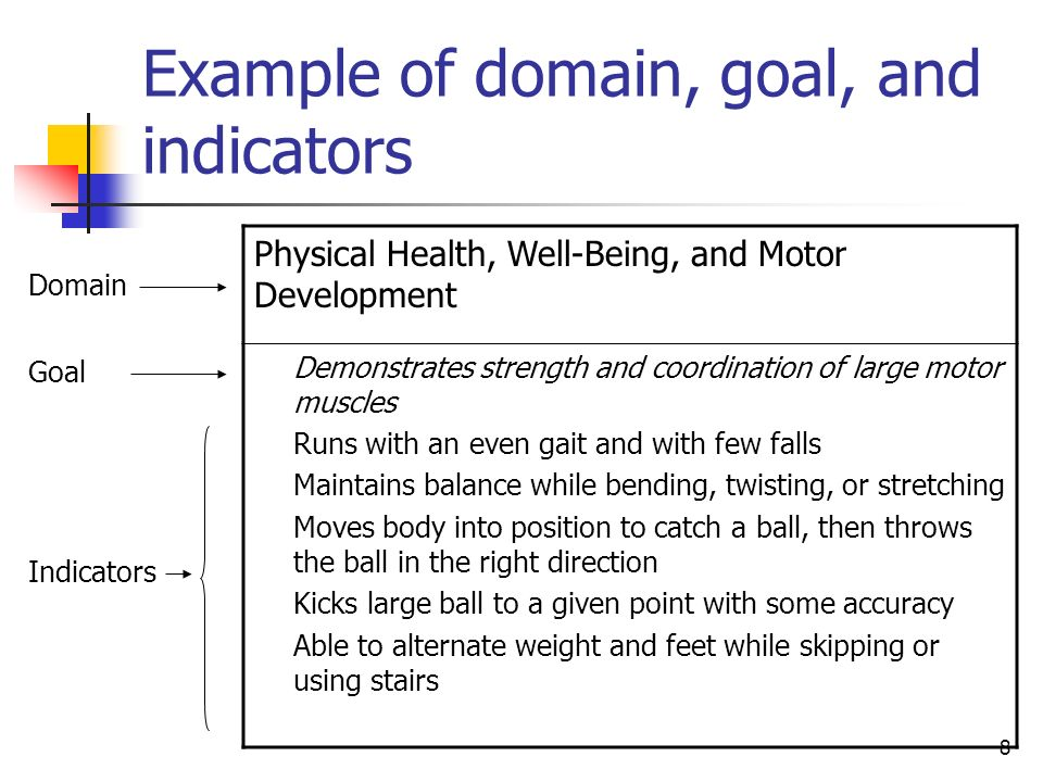 Example of domain, goal, and indicators