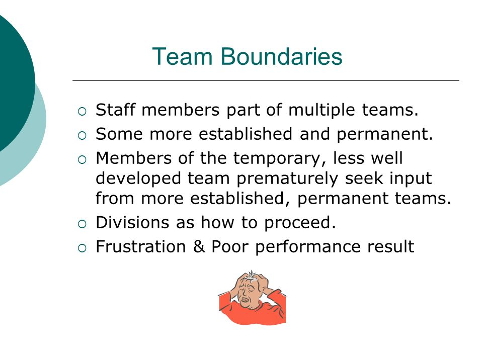 Team Boundaries Staff members part of multiple teams.