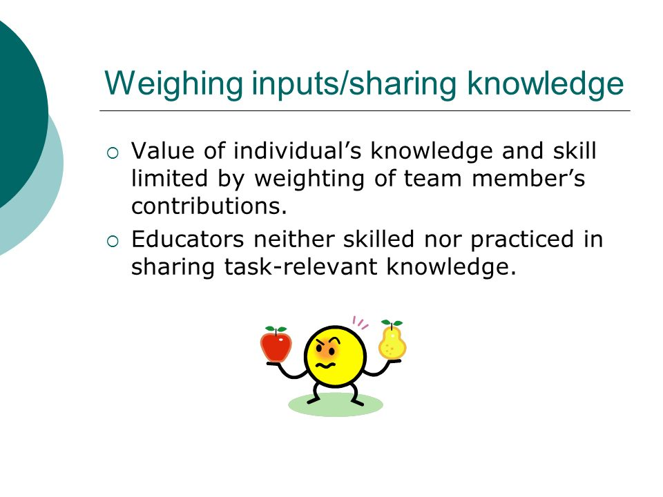 Weighing inputs/sharing knowledge