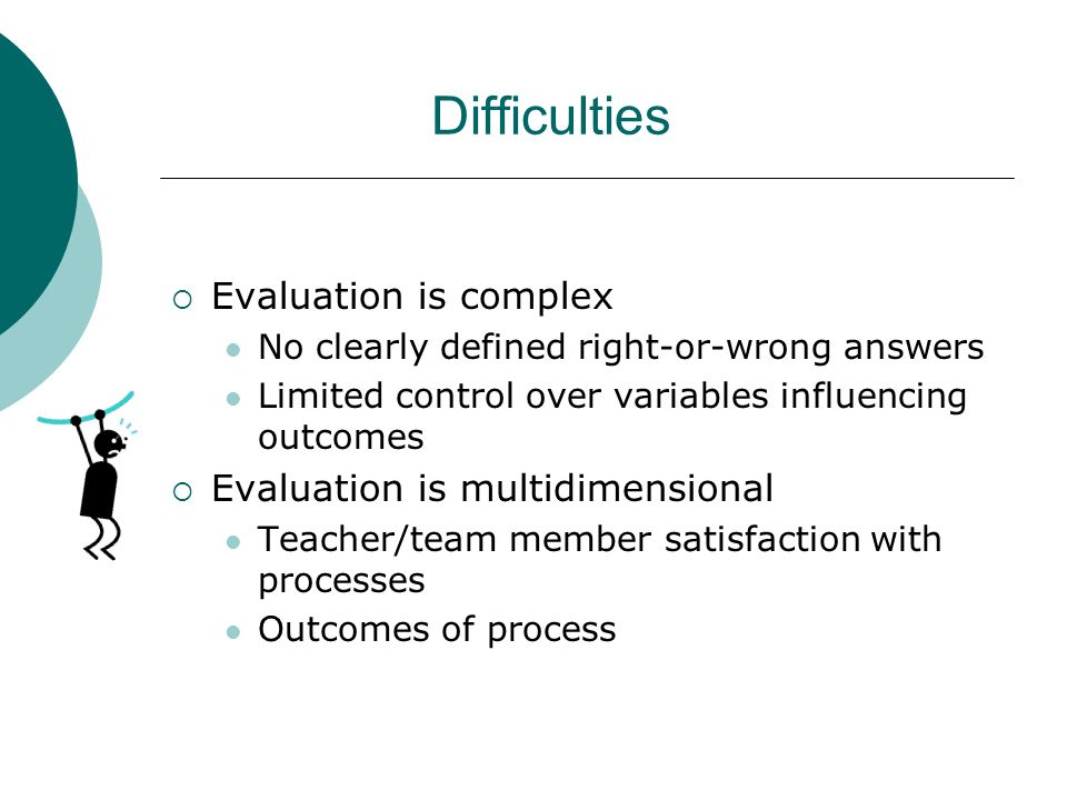 Difficulties Evaluation is complex Evaluation is multidimensional