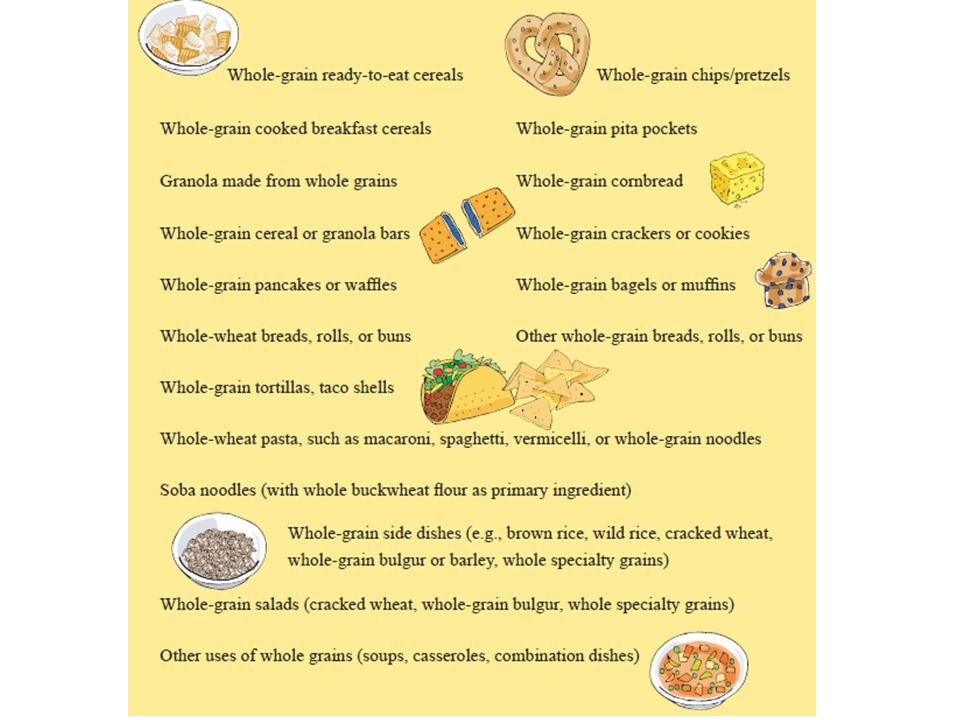 Here is a list of some common whole-grain items