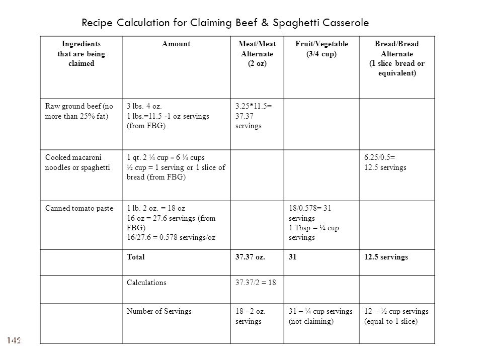 Recipe Calculation for Claiming Beef & Spaghetti Casserole