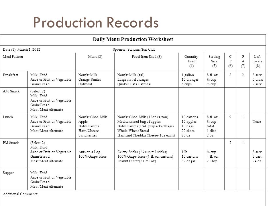 Daily Menu Production Worksheet