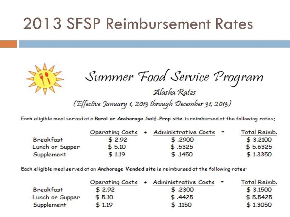 2013 SFSP Reimbursement Rates