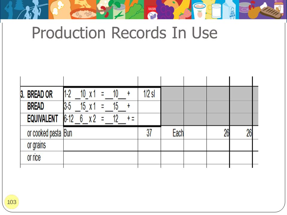 Production Records In Use