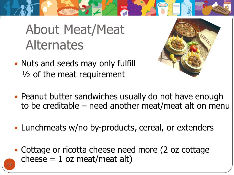 About Meat/Meat Alternates