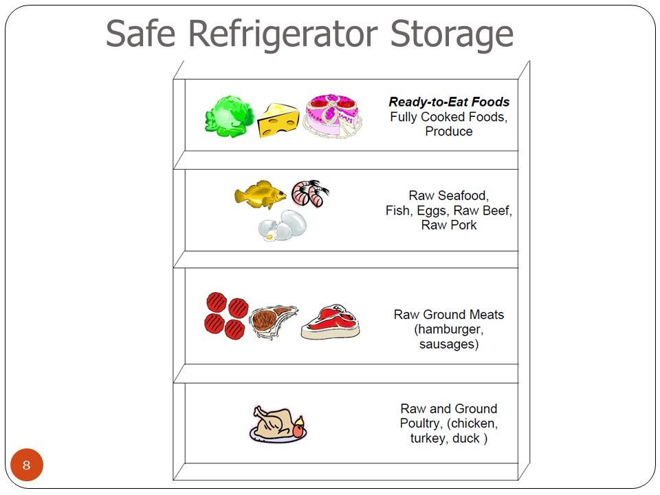Safe Refrigerator Storage