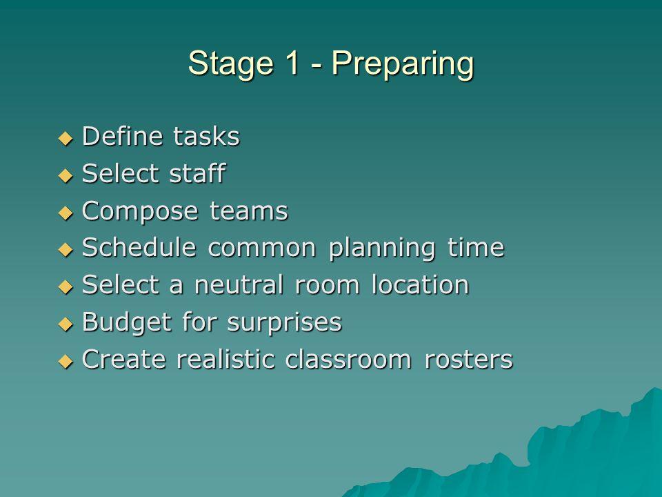 Stage 1 - Preparing Define tasks Select staff Compose teams