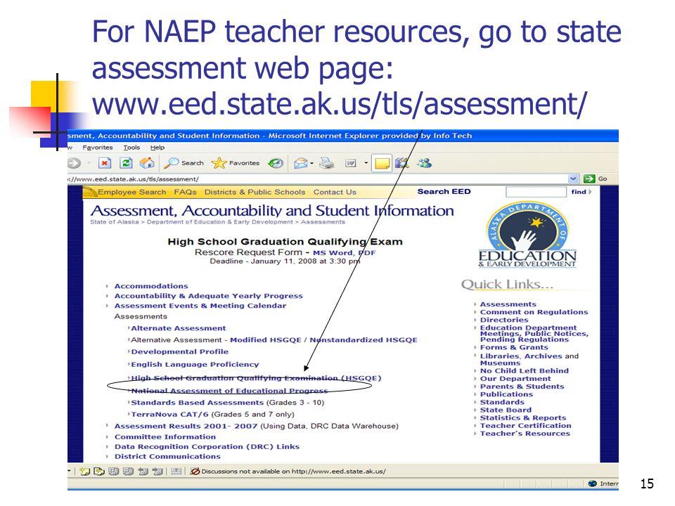 Part III: Web Resources