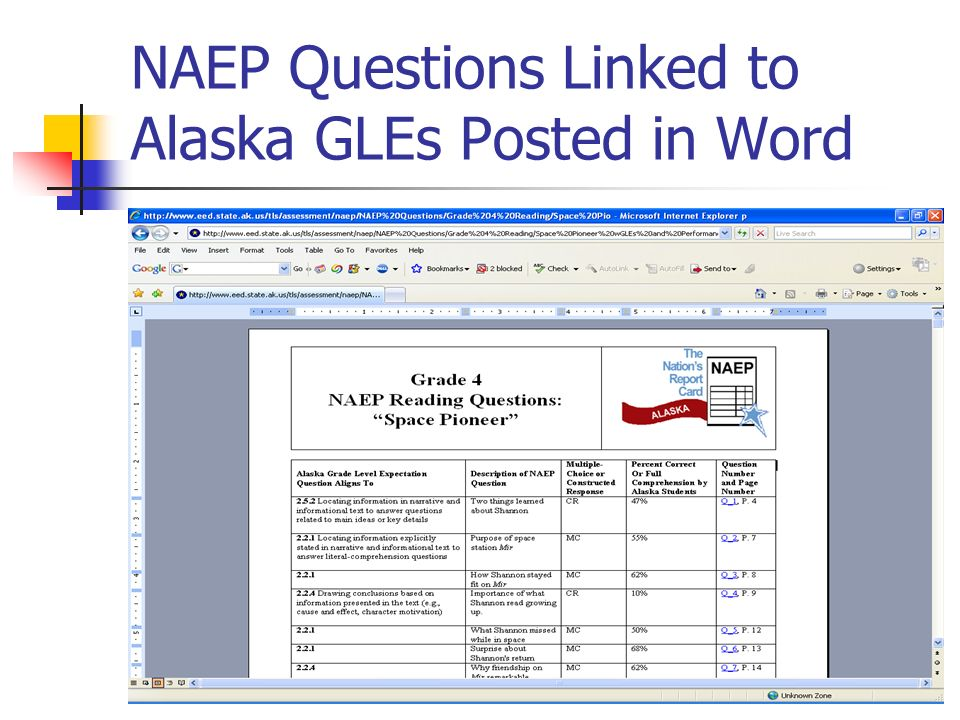 NAEP Questions Linked to Alaska GLEs Posted in Word