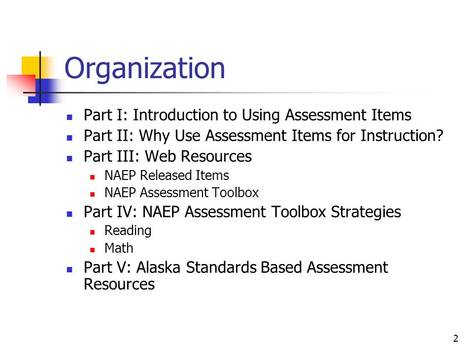 Organization Part I: Introduction to Using Assessment Items
