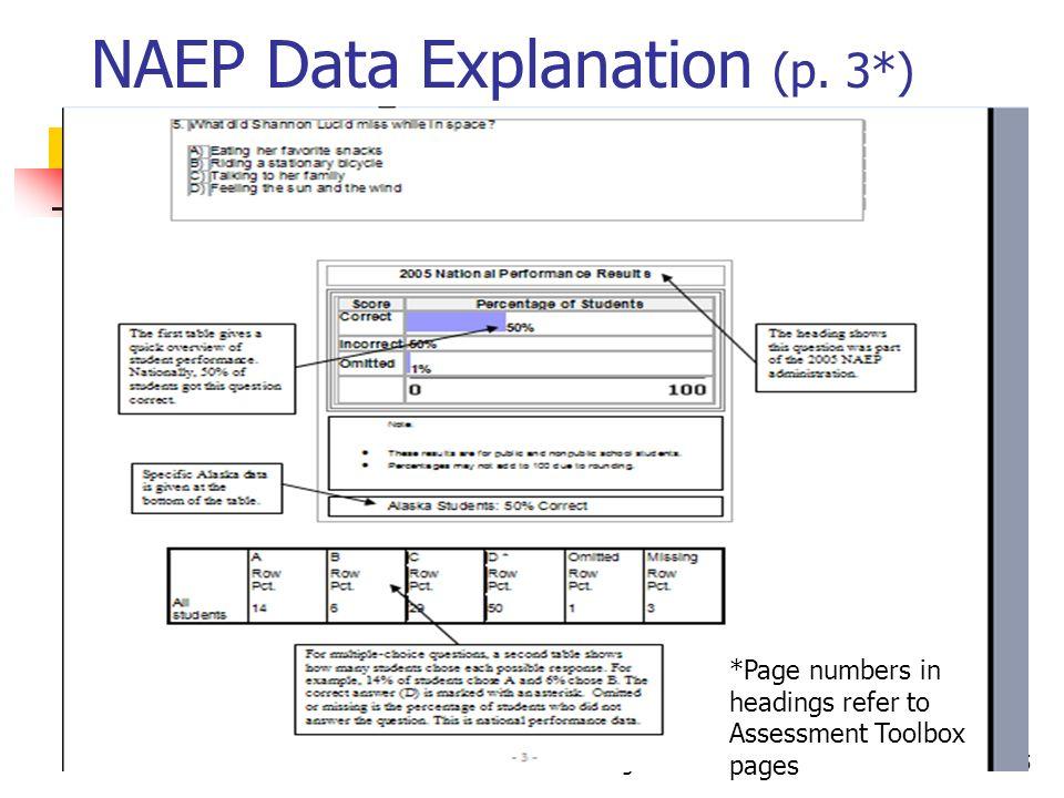 NAEP Data Explanation (p. 3*)