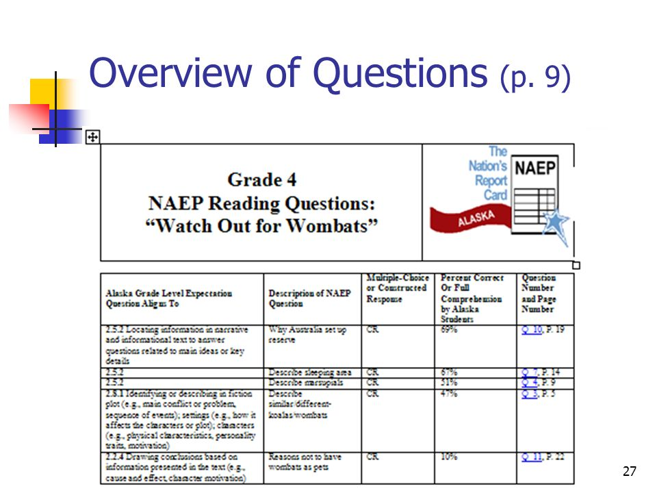 Overview of Questions (p. 9)
