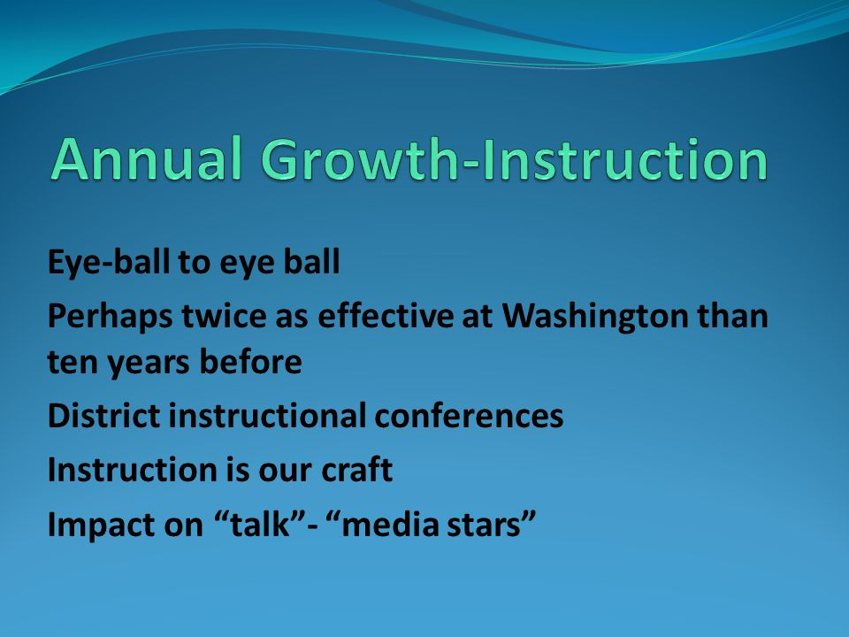 Annual Growth-Instruction