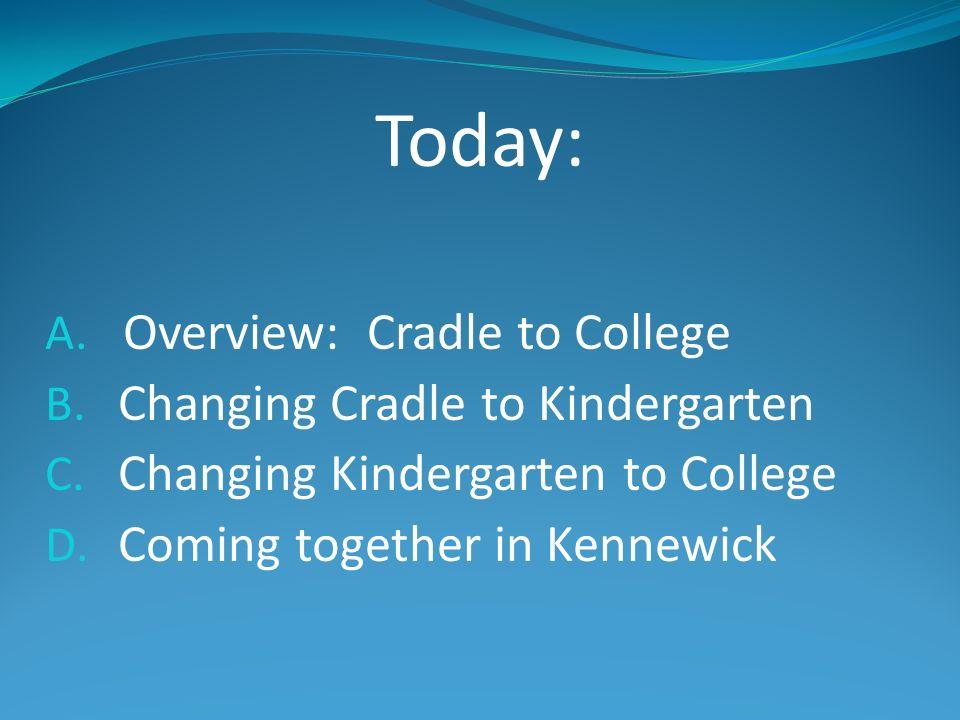 Today: Overview: Cradle to College Changing Cradle to Kindergarten