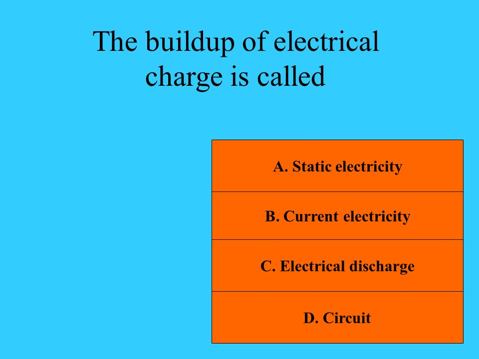 C. Electrical discharge