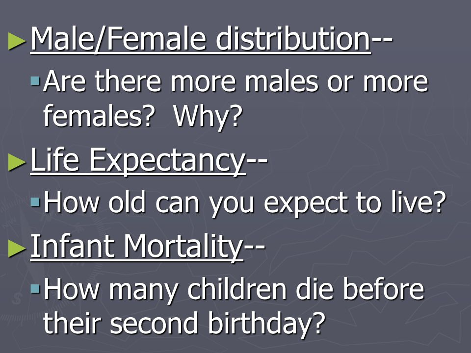 Male/Female distribution--