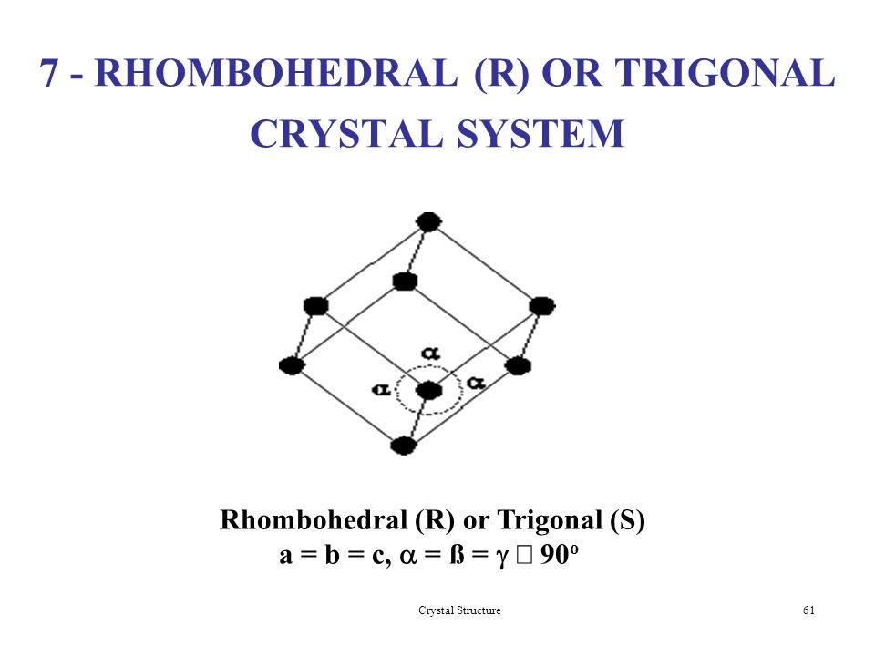 crystal system definition